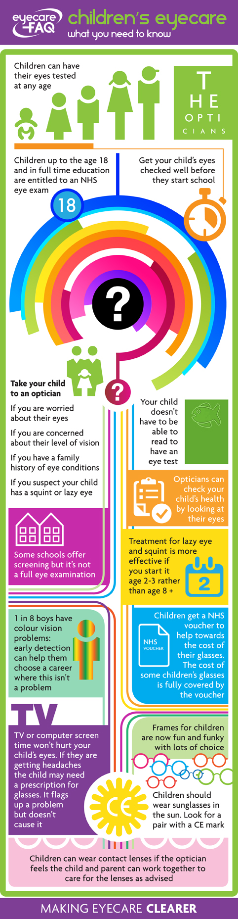 FAQ Infographic CHILDRENS AW